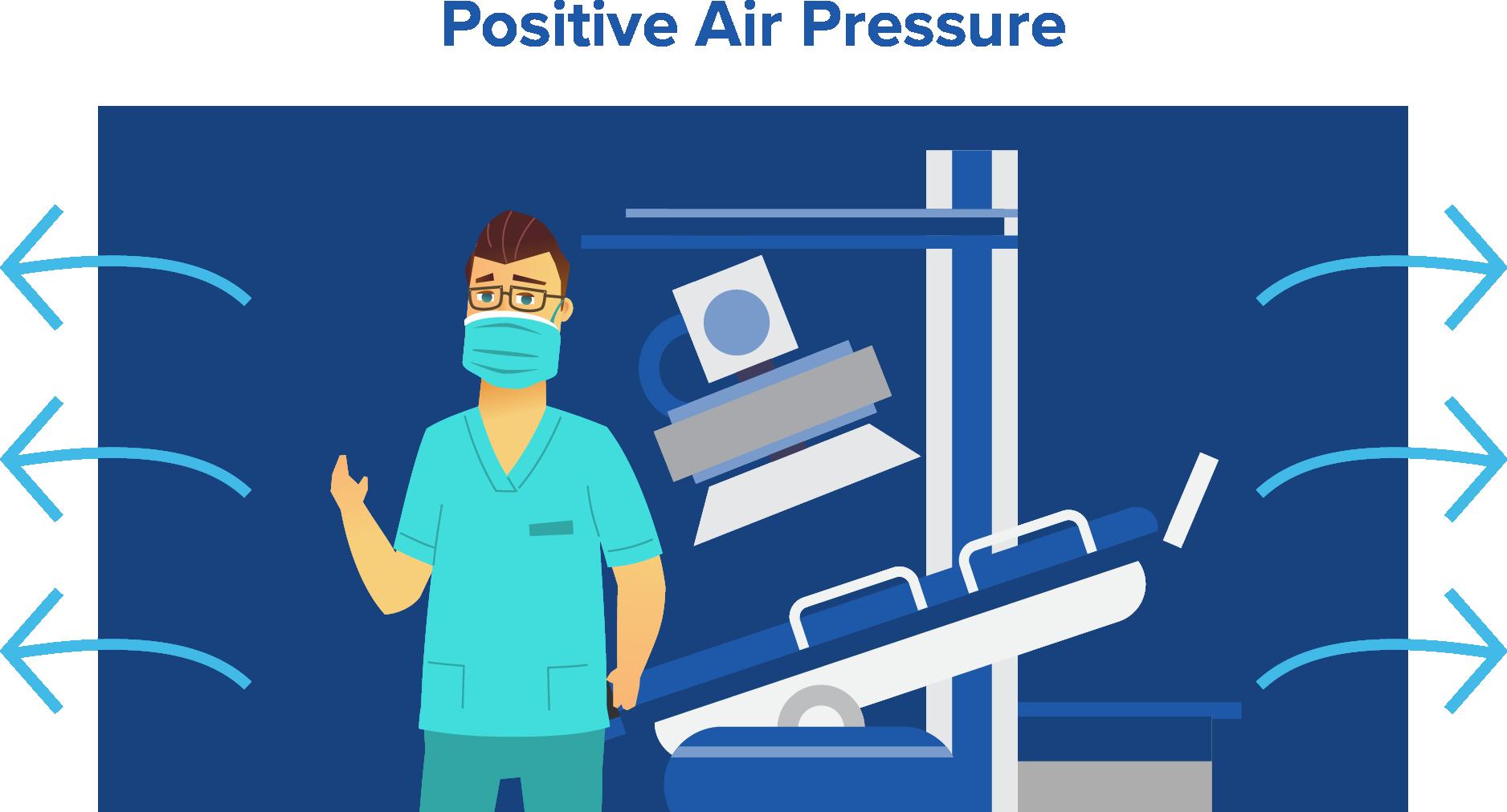 Content_PositiveAirPressure_SterileRoom